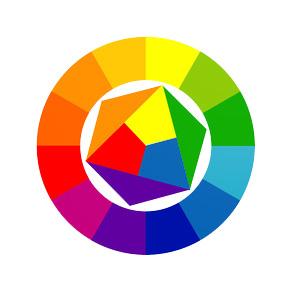 Le magenta - Cercle chromatique couleur primaire ...